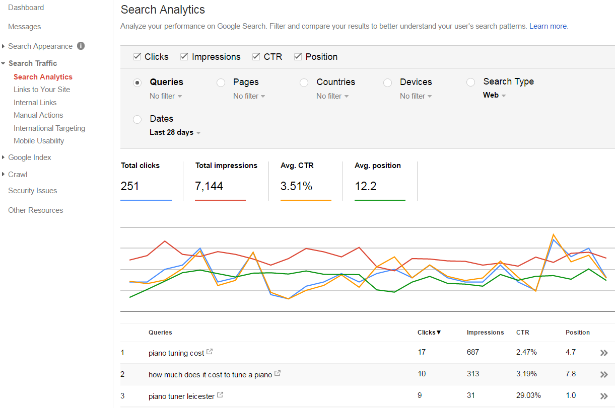 search analytics google search console