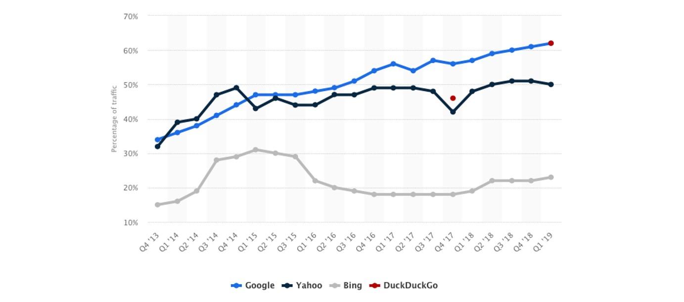 mobile search graphic