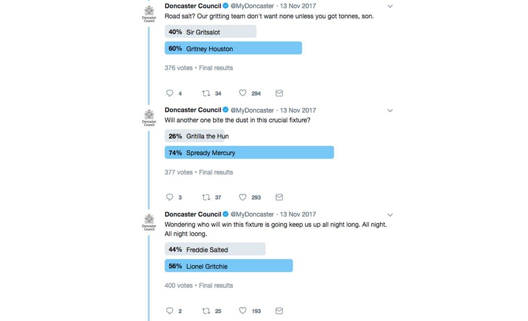 Doncaster Council social polls