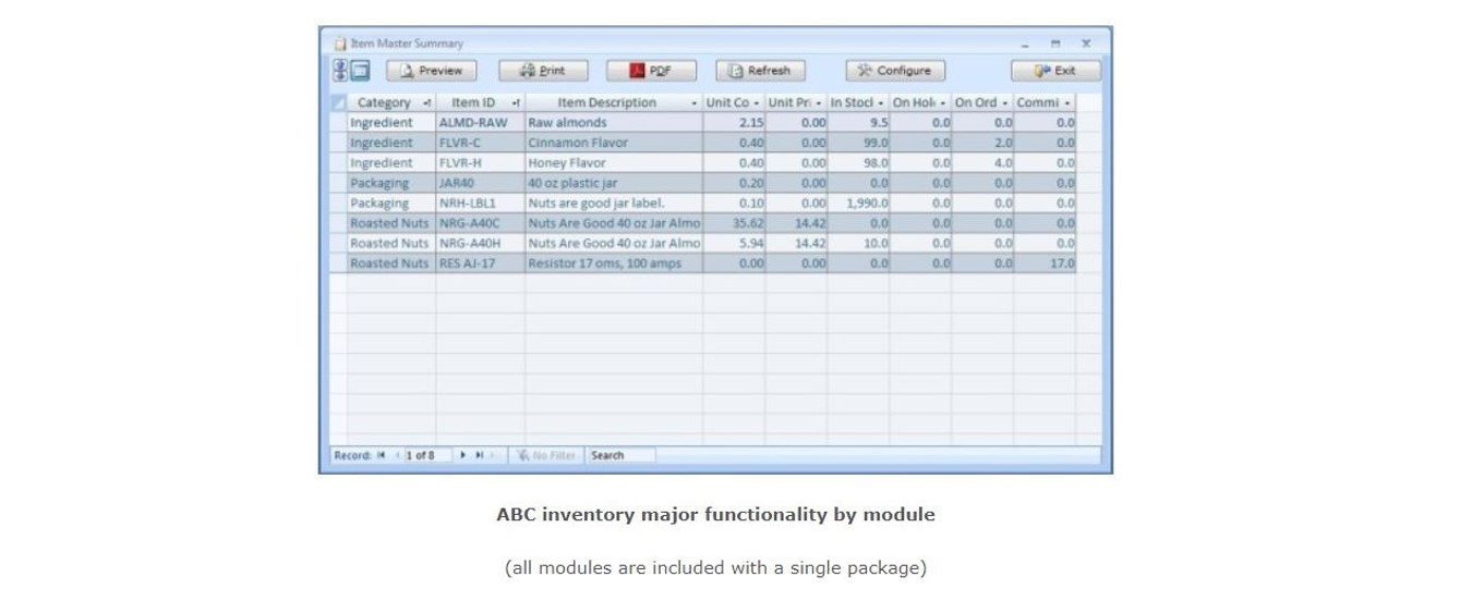 ABC inventory website