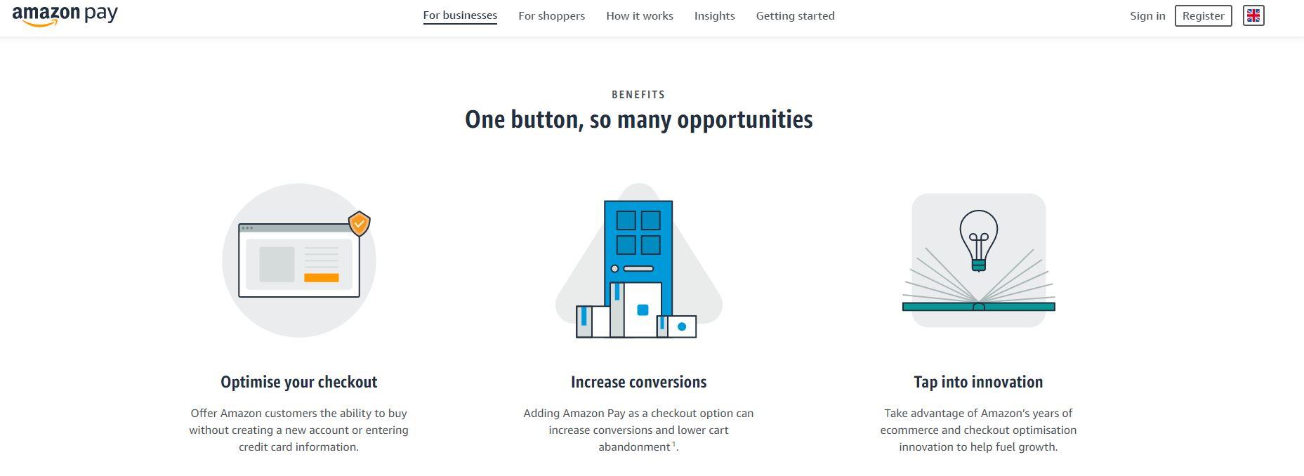 Amazon Pay website
