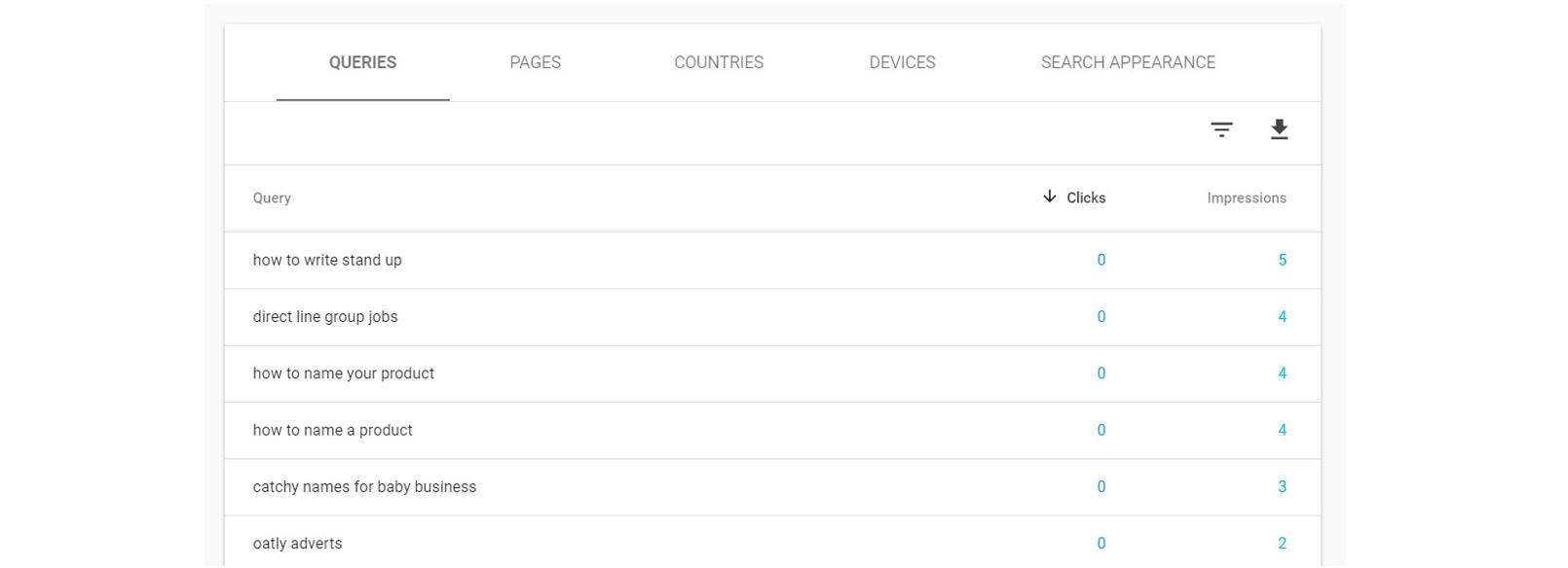 Google Search Console queries
