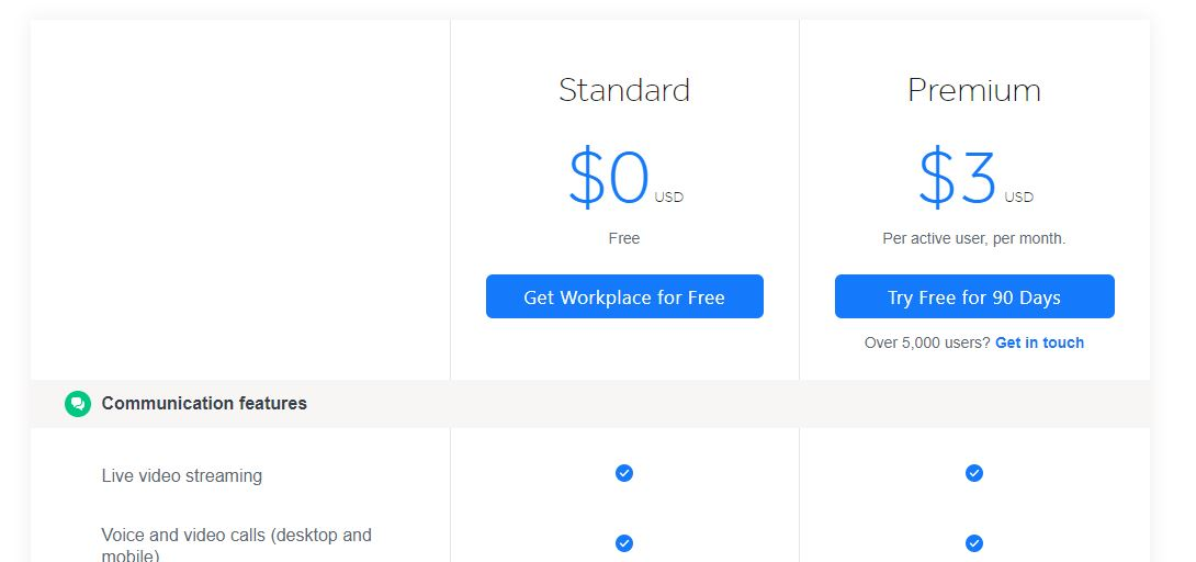 Workplace by Facebook pricing