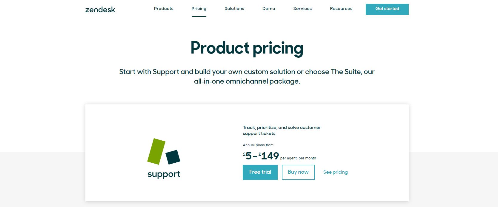 Zendesk product pricing