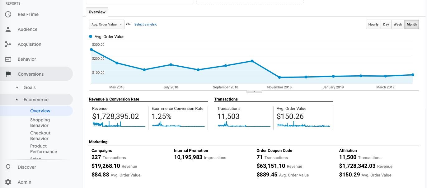 Measuring average order value on Google Analytics