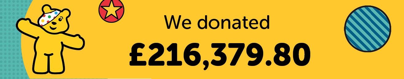 BBC CIN Donation