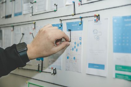 user experience map on wall