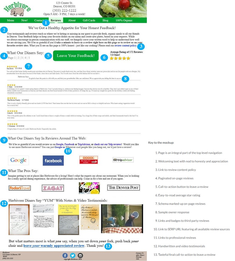 Example of review page
