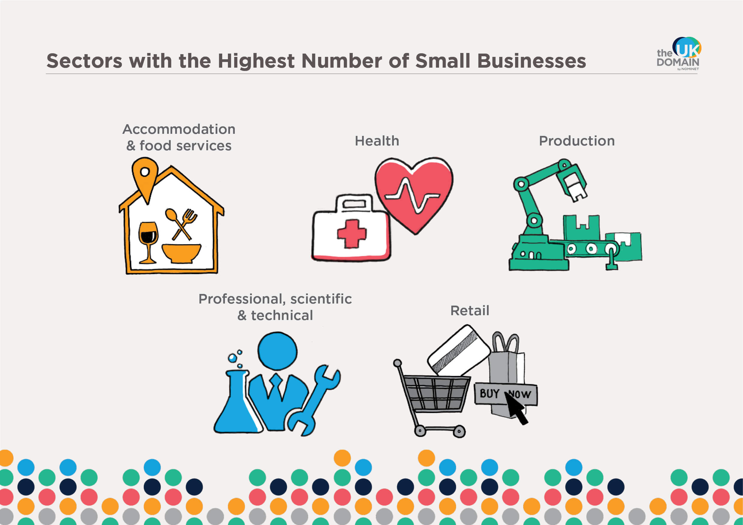 Sectors with the highest number of small businesses