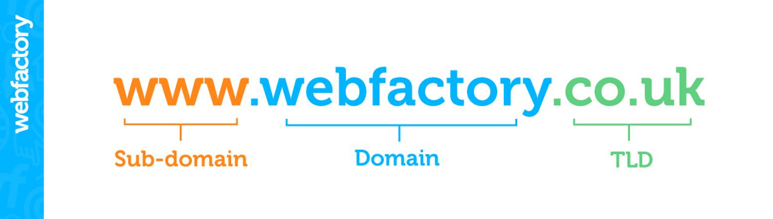 domain structure diagram