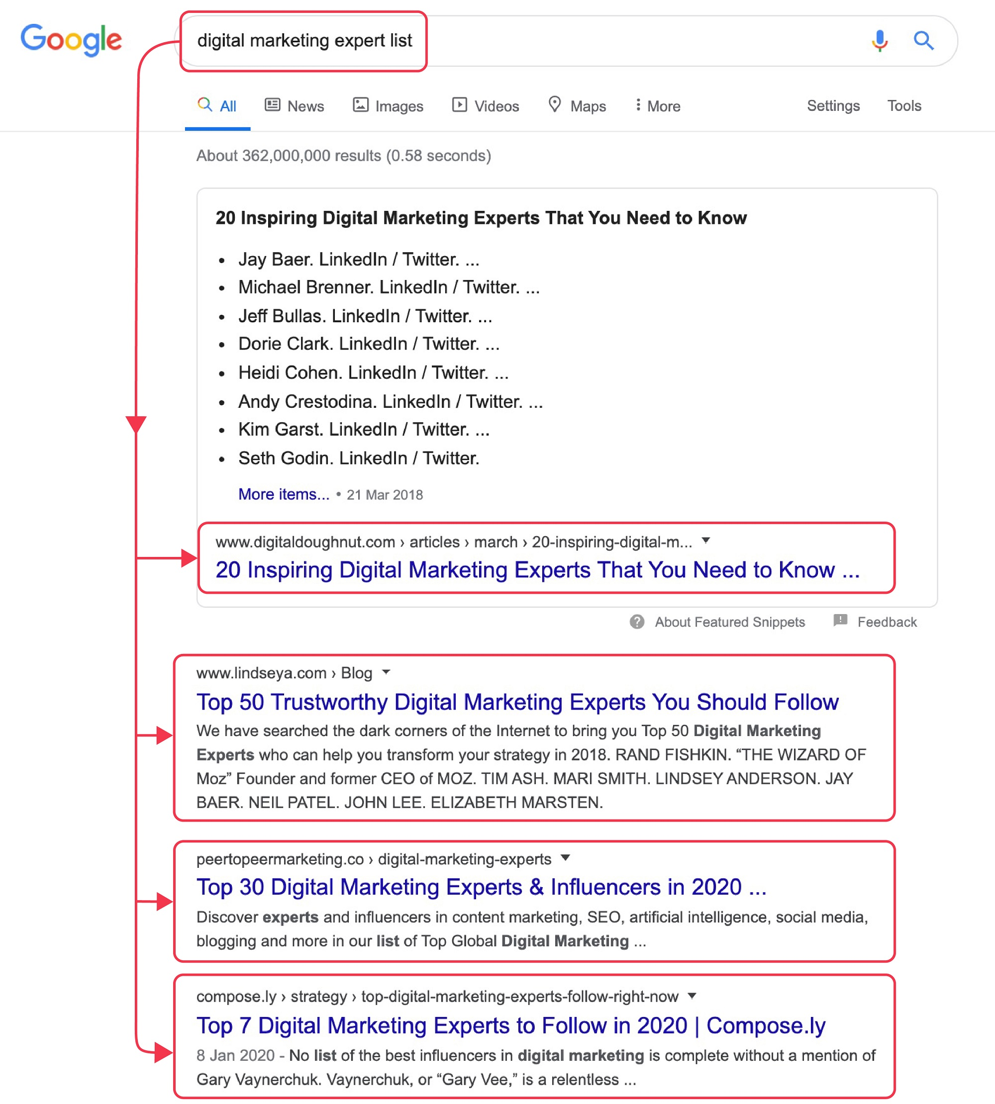 Industry expert search
