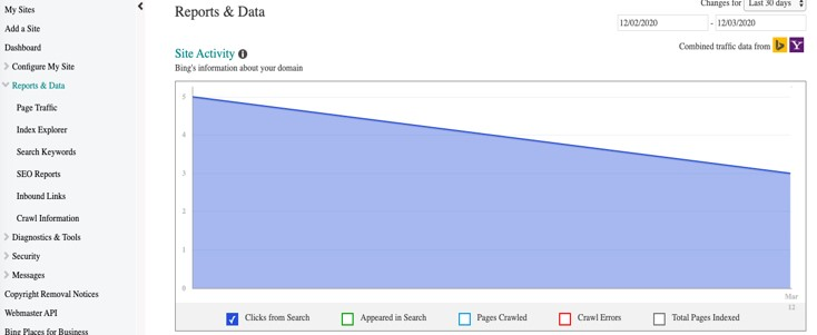 Bing Webmaster Tools reports and data
