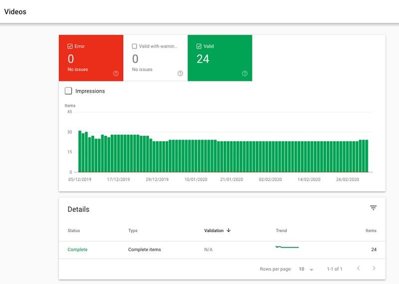 Google Search Console video report