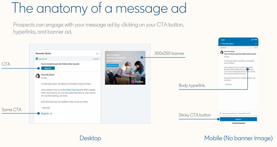 LinkedIn Message Ad
